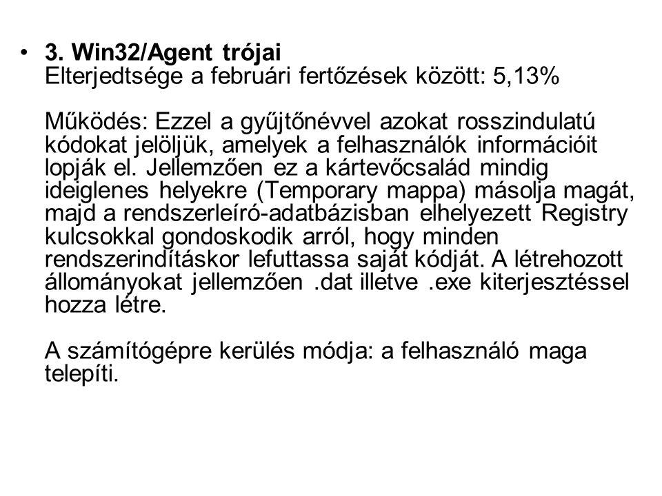 3. Win32/Agent trójai Elterjedtsége a februári fertőzések között: 5,13% Működés: Ezzel a gyűjtőnévvel azokat rosszindulatú kódokat jelöljük, amelyek a