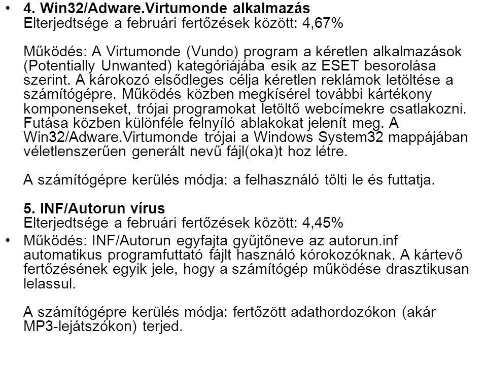 4. Win32/Adware.Virtumonde alkalmazás Elterjedtsége a februári fertőzések között: 4,67% Működés: A Virtumonde (Vundo) program a kéretlen alkalmazások