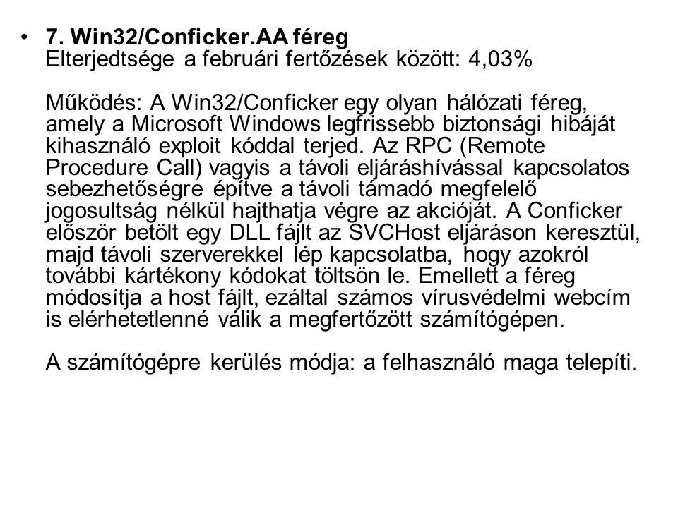 7. Win32/Conficker.AA féreg Elterjedtsége a februári fertőzések között: 4,03% Működés: A Win32/Conficker egy olyan hálózati féreg, amely a Microsoft W
