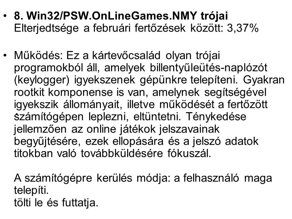 8. Win32/PSW.OnLineGames.NMY trójai Elterjedtsége a februári fertőzések között: 3,37% Működés: Ez a kártevőcsalád olyan trójai programokból áll, amely