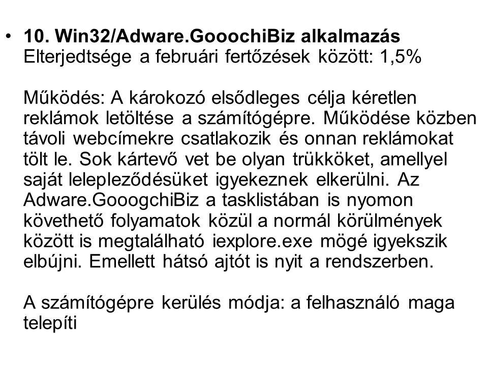 10. Win32/Adware.GooochiBiz alkalmazás Elterjedtsége a februári fertőzések között: 1,5% Működés: A károkozó elsődleges célja kéretlen reklámok letölté