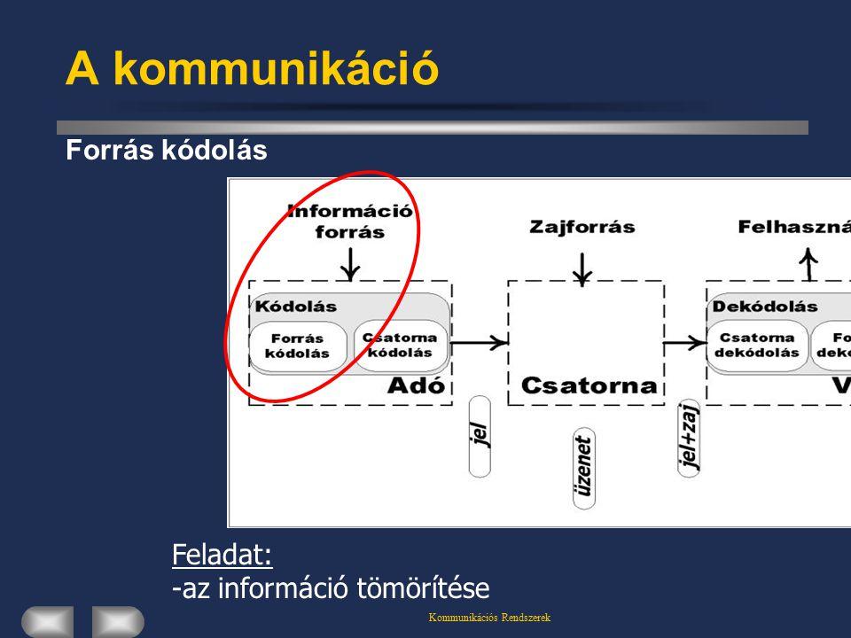 Kommunikációs Rendszerek A kommunikáció Forrás kódolás Feladat: -az információ tömörítése