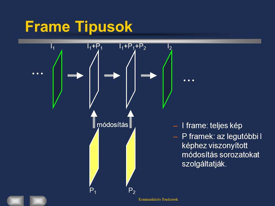 Frame Tipusok –I frame: teljes kép –P framek: az legutóbbi I képhez viszonyított módosítás sorozatokat szolgáltatják.