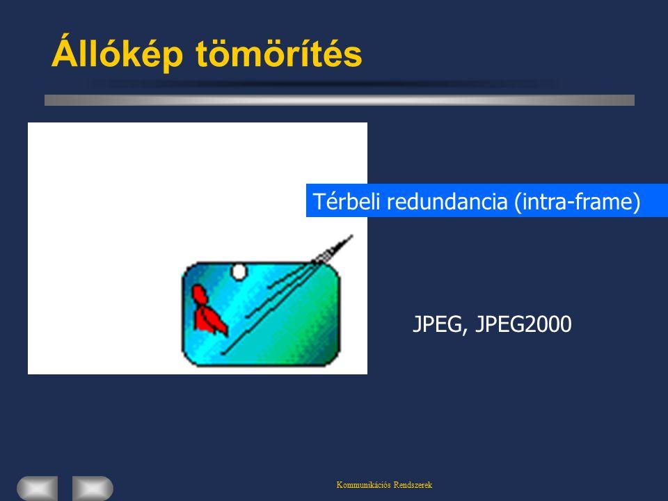 Kommunikációs Rendszerek Állókép tömörítés Térbeli redundancia (intra-frame) JPEG, JPEG2000