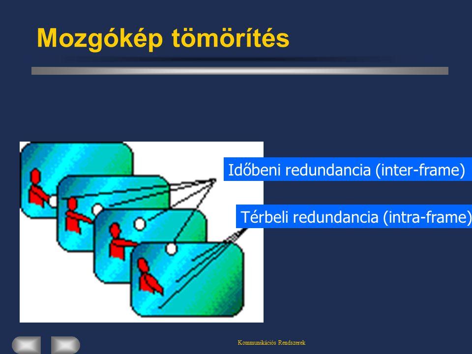 Kommunikációs Rendszerek Mozgókép tömörítés Térbeli redundancia (intra-frame) Időbeni redundancia (inter-frame)