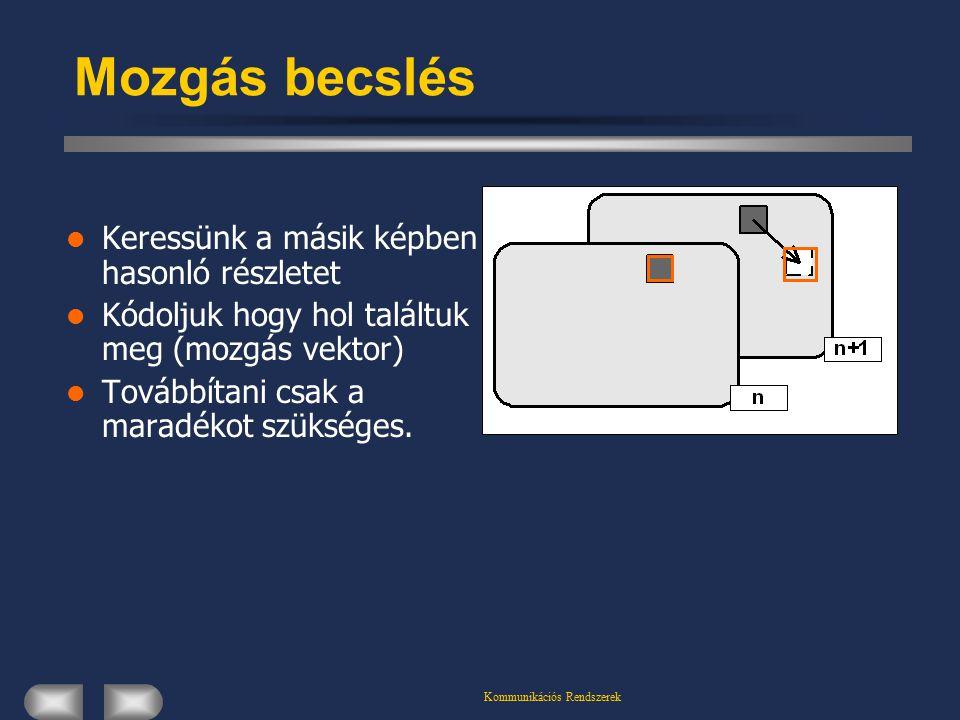 Kommunikációs Rendszerek Mozgás becslés Keressünk a másik képben hasonló részletet Kódoljuk hogy hol találtuk meg (mozgás vektor) Továbbítani csak a maradékot szükséges.