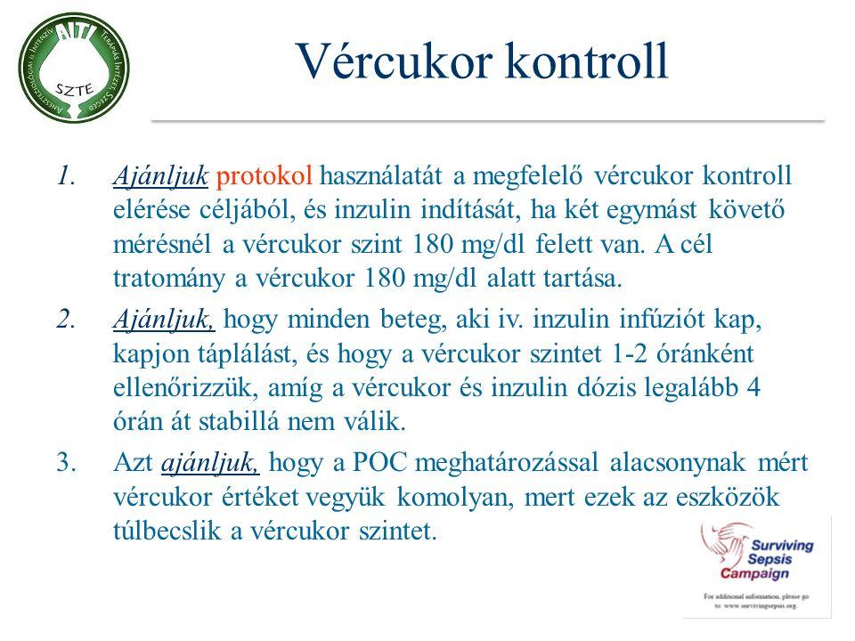 Vércukor kontroll 1.Ajánljuk protokol használatát a megfelelő vércukor kontroll elérése céljából, és inzulin indítását, ha két egymást követő mérésnél