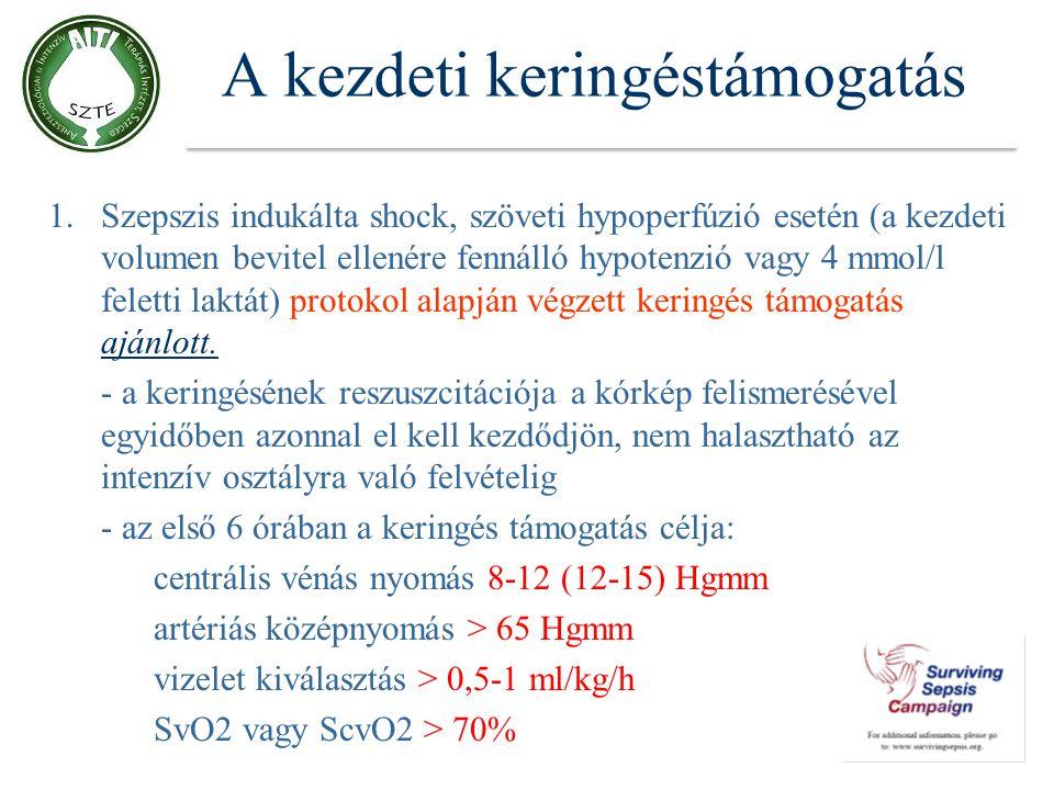 A kezdeti keringéstámogatás 1.Szepszis indukálta shock, szöveti hypoperfúzió esetén (a kezdeti volumen bevitel ellenére fennálló hypotenzió vagy 4 mmo