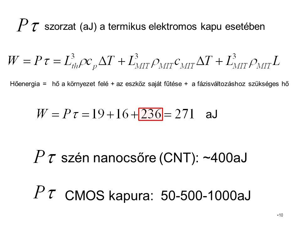 10 szorzat (aJ) a termikus elektromos kapu esetében aJ szén nanocsőre (CNT): ~400aJ CMOS kapura: 50-500-1000aJ