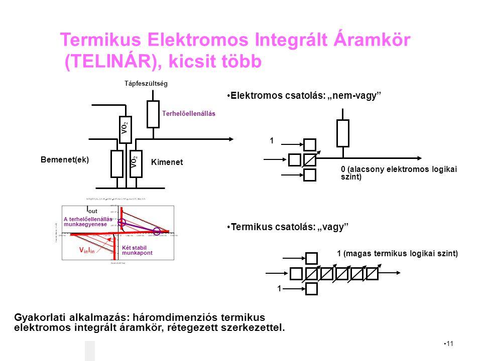 """11 Termikus Elektromos Integrált Áramkör (TELINÁR), kicsit több VO 2 Bemenet(ek) Kimenet VO 2 Elektromos csatolás: """"nem-vagy Termikus csatolás: """"vagy Tápfeszültség 1 0 (alacsony elektromos logikai szint) 1 1 (magas termikus logikai szint) Gyakorlati alkalmazás: háromdimenziós termikus elektromos integrált áramkör, rétegezett szerkezettel."""