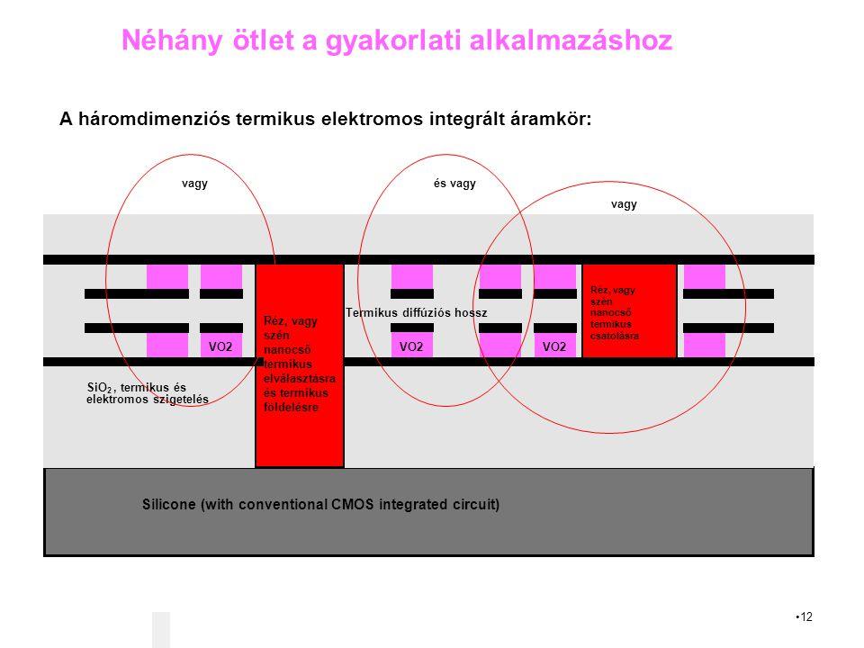 12 Néhány ötlet a gyakorlati alkalmazáshoz A háromdimenziós termikus elektromos integrált áramkör: Silicone (with conventional CMOS integrated circuit) SiO 2, termikus és elektromos szigetelés Réz, vagy szén nanocső termikus elválasztásra és termikus földelésre Réz, vagy szén nanocső termikus csatolásra VO2 vagyés vagy VO2 vagy Termikus diffúziós hossz