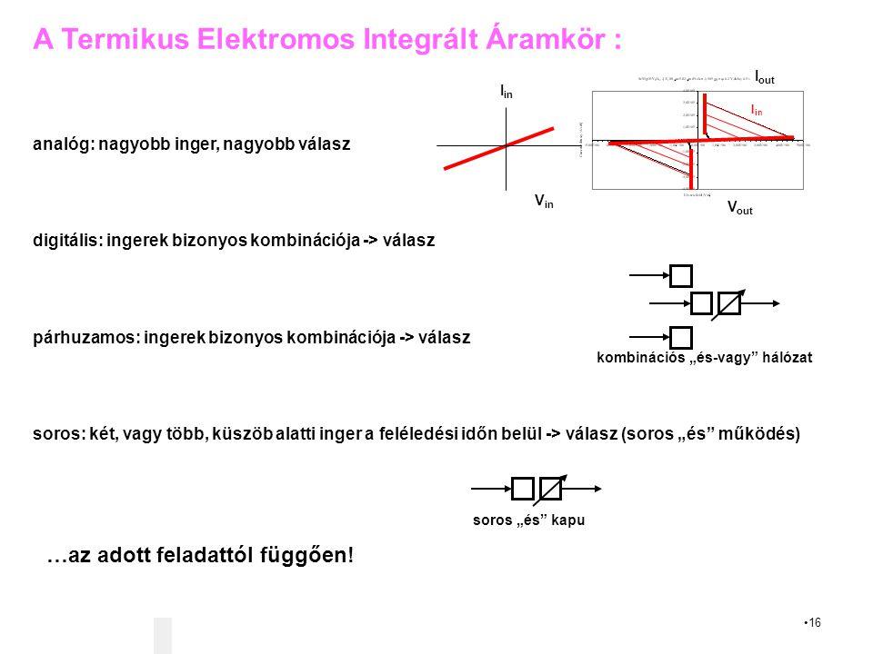 """16 A Termikus Elektromos Integrált Áramkör : analóg: nagyobb inger, nagyobb válasz digitális: ingerek bizonyos kombinációja -> válasz párhuzamos: ingerek bizonyos kombinációja -> válasz soros: két, vagy több, küszöb alatti inger a feléledési időn belül -> válasz (soros """"és működés) kombinációs """"és-vagy hálózat soros """"és kapu I in I out V out V in I in …az adott feladattól függően!"""