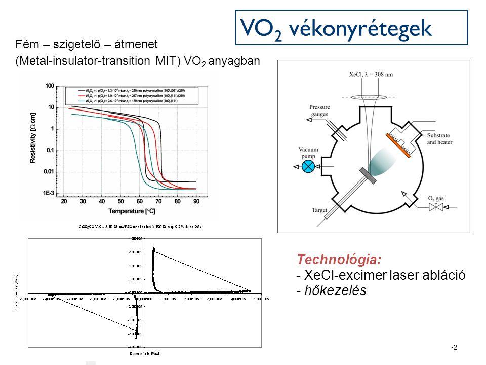 2 VO 2 vékonyrétegek Fém – szigetelő – átmenet (Metal-insulator-transition MIT) VO 2 anyagban Technológia: - XeCl-excimer laser abláció - hőkezelés