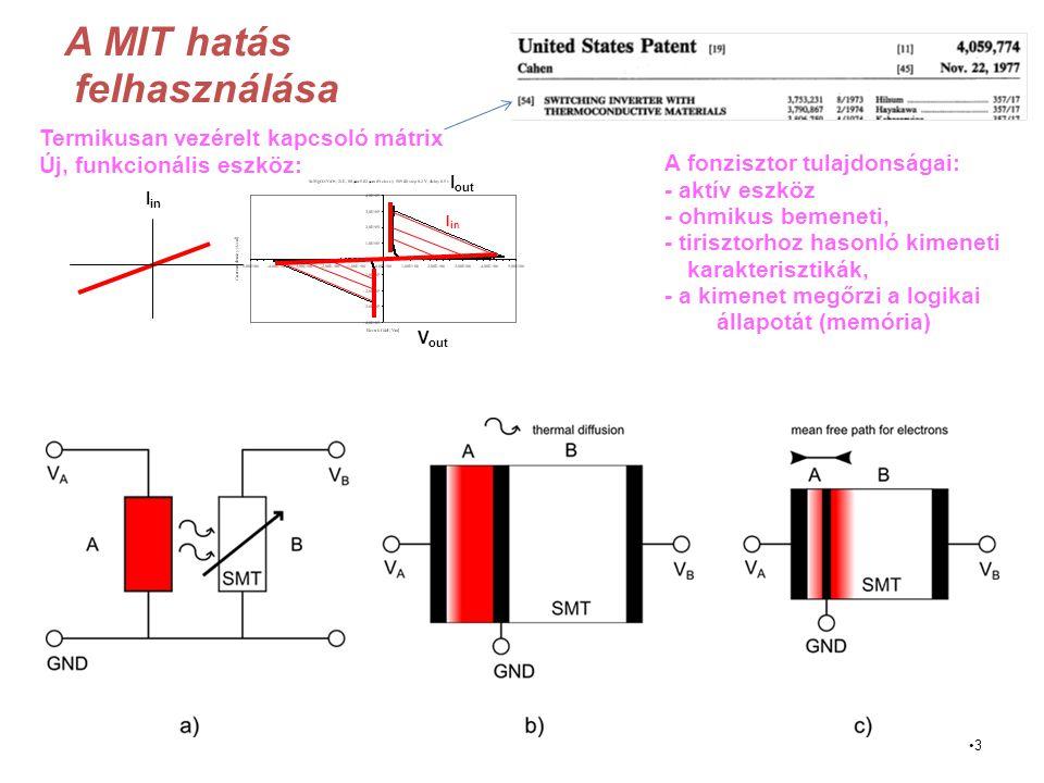 """4 V out I out A MIT hatás felhasználása Új funkcionális eszköz termikus csatolásban levő MIT ellenállásokkal (reciprok fonzisztor) """"Thermally coupled logic (TCL), termikusan csatolt logika  a következő lapokon Tulajdonságok: - aktív eszköz, tirisztorszerű karakterisztikákkal - megőrzi a kimeneti és a bemeneti logikai állapotokat - szimmetrikus, illetve a geometriai aszimmetria mértékében aszimmetrikus - reciprok (a kimenet és a bement fölcserélhető) - a kimenet állapota a bemeneti oldalról is lekérdezhető VO 2 Input (?) Output (?) I in I out V out V in Új funkcionális eszköz termikus csatolásban levő ellenállások és MIT ellenállások kombinálásával VO 2 Független bemenetek Kimenet(ek), állapotukat a bemenetek határozzák meg VO 2 V in I in"""