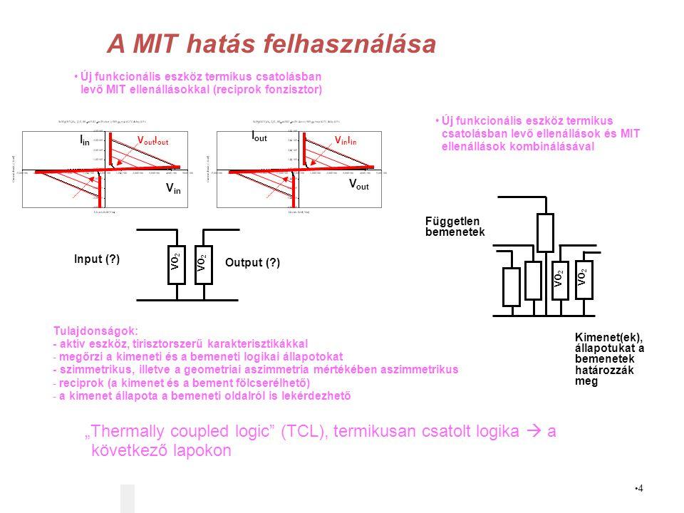 """4 V out I out A MIT hatás felhasználása Új funkcionális eszköz termikus csatolásban levő MIT ellenállásokkal (reciprok fonzisztor) """"Thermally coupled logic (TCL), termikusan csatolt logika  a következő lapokon Tulajdonságok: - aktív eszköz, tirisztorszerű karakterisztikákkal - megőrzi a kimeneti és a bemeneti logikai állapotokat - szimmetrikus, illetve a geometriai aszimmetria mértékében aszimmetrikus - reciprok (a kimenet és a bement fölcserélhető) - a kimenet állapota a bemeneti oldalról is lekérdezhető VO 2 Input ( ) Output ( ) I in I out V out V in Új funkcionális eszköz termikus csatolásban levő ellenállások és MIT ellenállások kombinálásával VO 2 Független bemenetek Kimenet(ek), állapotukat a bemenetek határozzák meg VO 2 V in I in"""