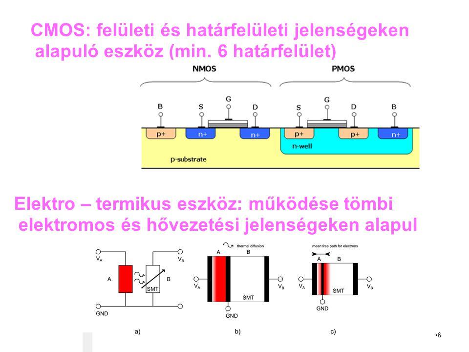"""17 Termikus Elektromos Integrált Áramkör (TELINÁR), kicsit még több elektromos csatolás (nagyobb távolságra is) termikus diffúziós csatolás: """"vagy (csak a szomszédos kapuig) kapcsolódási lehetőségek a rendszer többi részével való kommunikációra (elektromos, termikus és optikai csatolás) 1 0 (alacsony feszültségszint) 1 1 (magas termikus szint) Elektromos csatolás, nagyobb távolságra is Kémiai információ továbbítás ionok diffúziójával"""