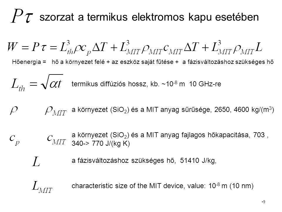 9 termikus diffúziós hossz, kb. ~10 -8 m 10 GHz-re a környezet (SiO 2 ) és a MIT anyag sűrűsége, 2650, 4600 kg/(m 3 ) a környezet (SiO 2 ) és a MIT an