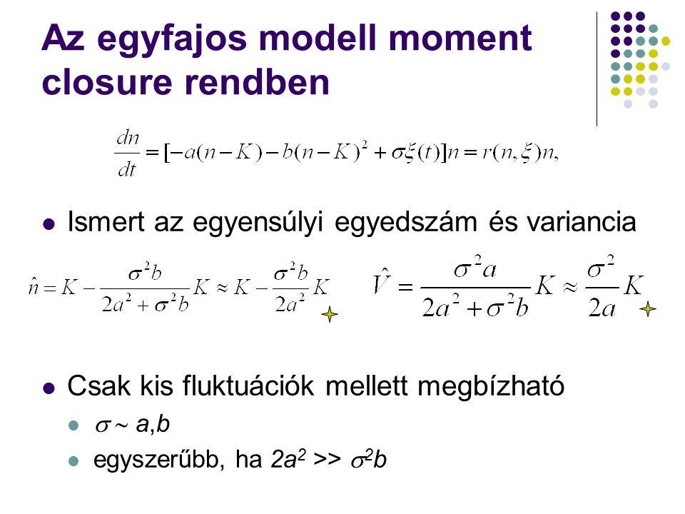 Ismert az egyensúlyi egyedszám és variancia Csak kis fluktuációk mellett megbízható   a,b egyszerűbb, ha 2a 2 >>  2 b