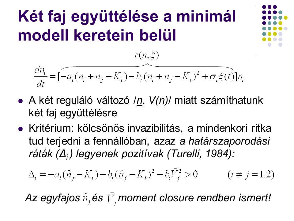 Két faj együttélése a minimál modell keretein belül A két reguláló változó /n, V(n)/ miatt számíthatunk két faj együttélésre Kritérium: kölcsönös inva