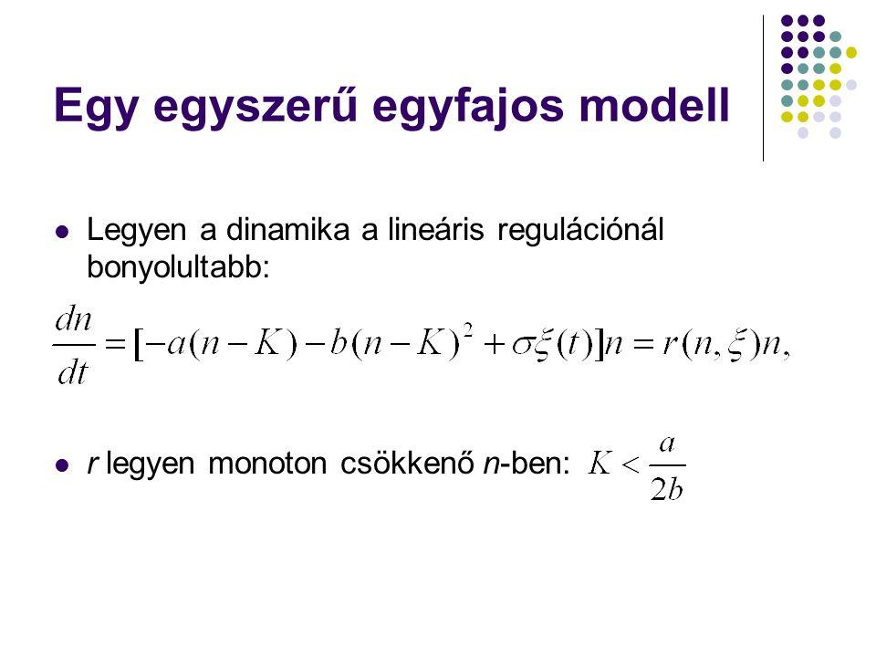 Egy egyszerű egyfajos modell Legyen a dinamika a lineáris regulációnál bonyolultabb: r legyen monoton csökkenő n-ben: