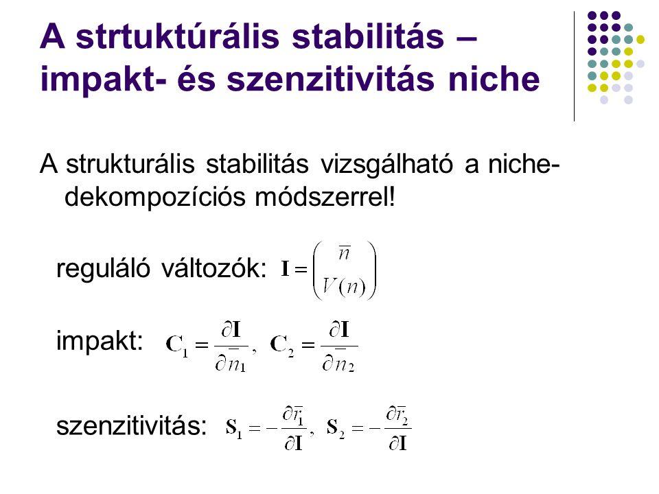 A strtuktúrális stabilitás – impakt- és szenzitivitás niche A strukturális stabilitás vizsgálható a niche- dekompozíciós módszerrel! reguláló változók