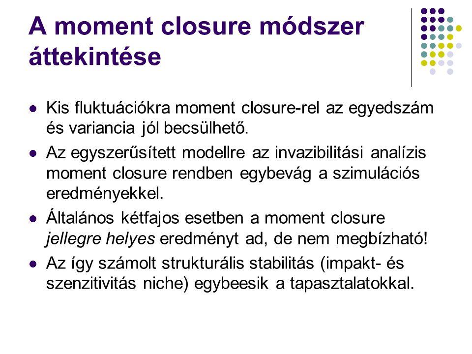 A moment closure módszer áttekintése Kis fluktuációkra moment closure-rel az egyedszám és variancia jól becsülhető. Az egyszerűsített modellre az inva