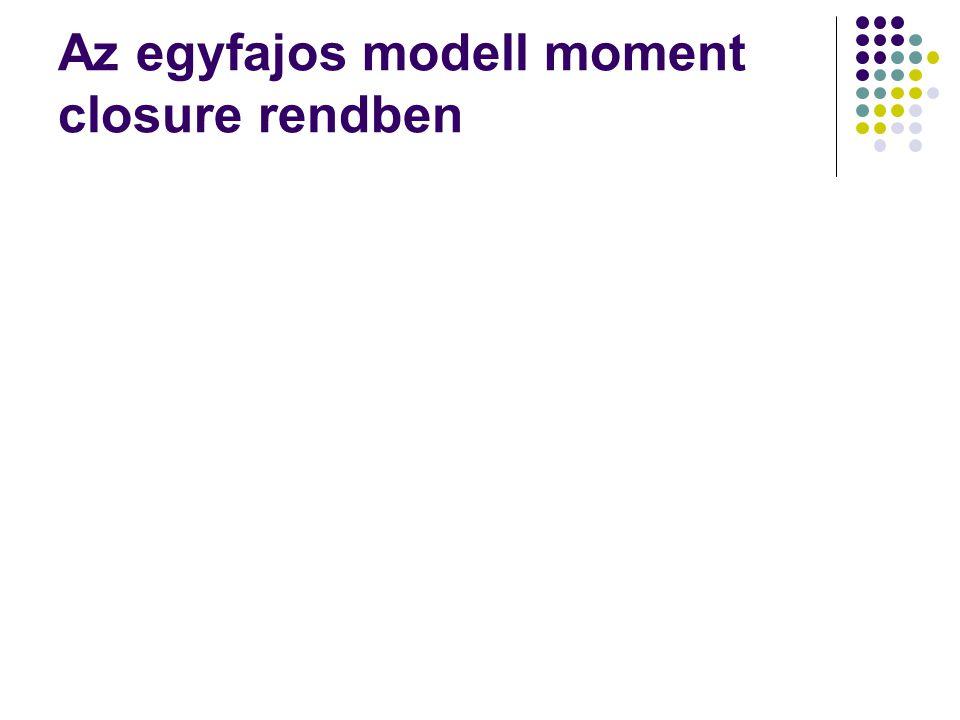 Két faj együttélése a minimál modell keretein belül A két reguláló változó /n, V(n)/ miatt számíthatunk két faj együttélésre Kritérium: kölcsönös invazibilitás, a mindenkori ritka tud terjedni a fennállóban, azaz a határszaporodási ráták (Δ i ) legyenek pozitívak (Turelli, 1984): Az egyfajos és moment closure rendben ismert!