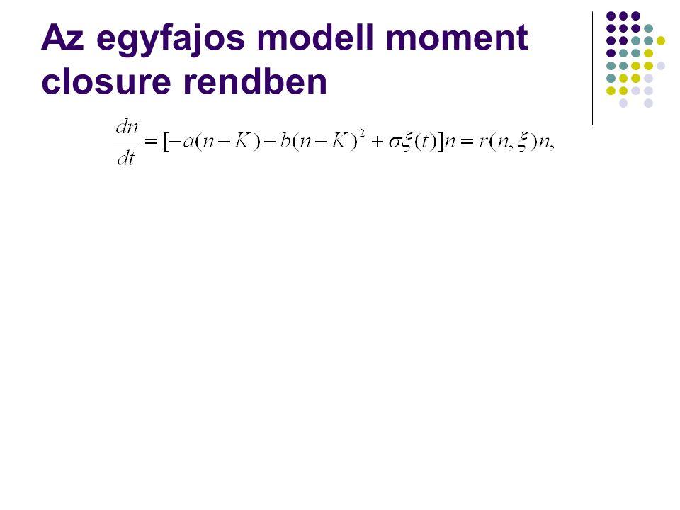 Két faj együttélése a minimál modell keretein belül b i > b j K i σ i > K j σ j Az együttélés kritériuma – némi számolással, moment closure rendben: jobban befolyásolja a fluktuációt,,erősebben hat rá a fluktuáció''