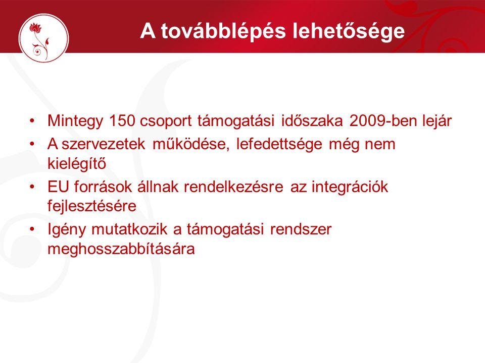 A továbblépés lehetősége Mintegy 150 csoport támogatási időszaka 2009-ben lejár A szervezetek működése, lefedettsége még nem kielégítő EU források állnak rendelkezésre az integrációk fejlesztésére Igény mutatkozik a támogatási rendszer meghosszabbítására