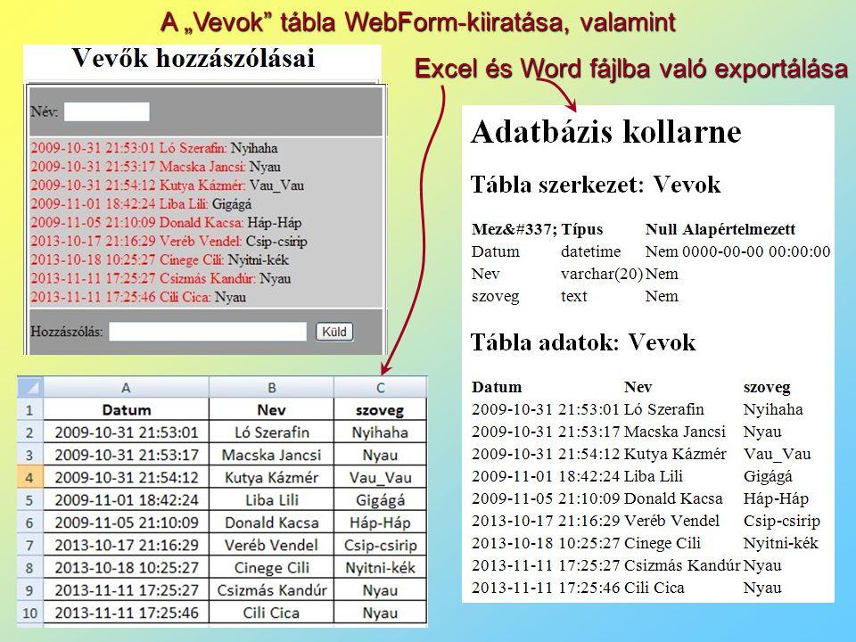 """A """"Vevok tábla WebForm-kiiratása, valamint Excel és Word fájlba való exportálása"""