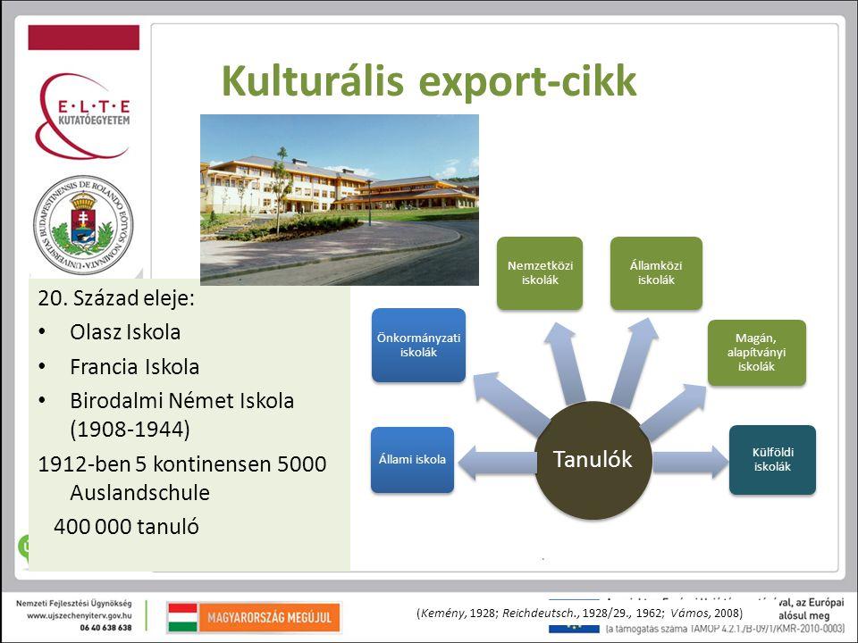 Kulturális export-cikk 20. Század eleje: Olasz Iskola Francia Iskola Birodalmi Német Iskola (1908-1944) 1912-ben 5 kontinensen 5000 Auslandschule 400