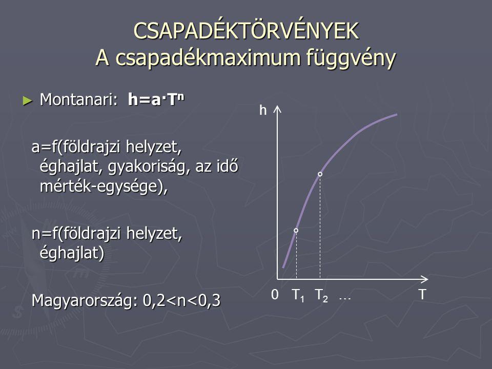 CSAPADÉKTÖRVÉNYEK A csapadékmaximum függvény ► Montanari: h=a·T n a=f(földrajzi helyzet, éghajlat, gyakoriság, az idő mérték-egysége), a=f(földrajzi h