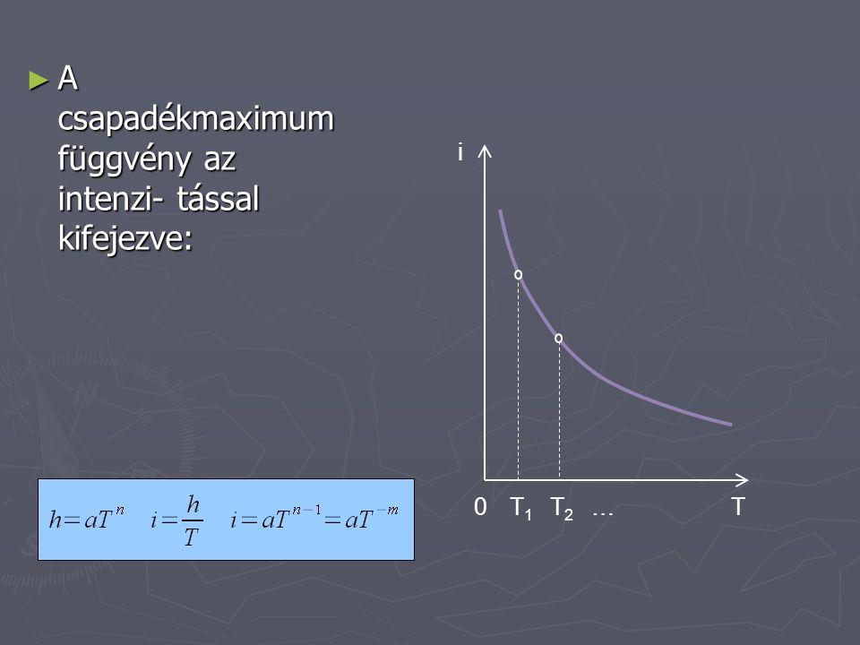 ► A csapadékmaximum függvény az intenzi- tással kifejezve: i T0T1T1 T2T2 …