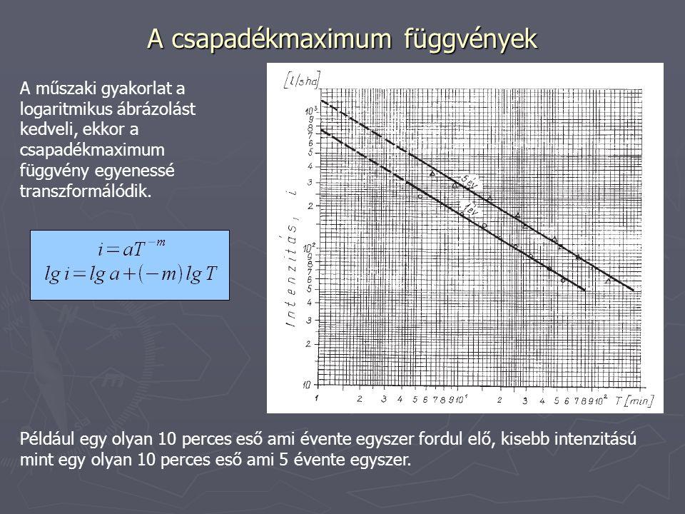 A csapadékmaximum függvények A műszaki gyakorlat a logaritmikus ábrázolást kedveli, ekkor a csapadékmaximum függvény egyenessé transzformálódik. Példá