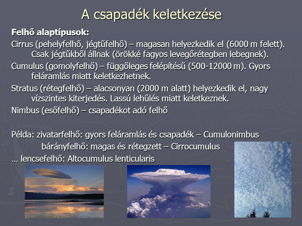 A csapadék keletkezése Felhő alaptípusok: Cirrus (pehelyfelhő, jégtűfelhő) – magasan helyezkedik el (6000 m felett). Csak jégtűkből állnak (örökké fag