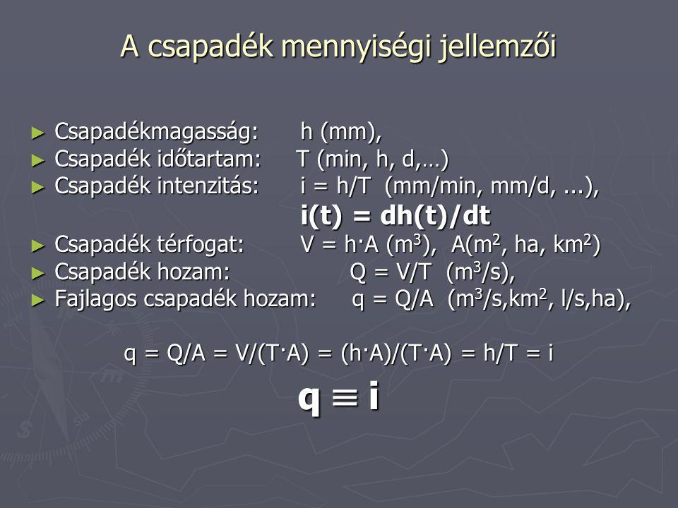 A csapadék mennyiségi jellemzői ► Csapadékmagasság:h (mm), ► Csapadék időtartam: T (min, h, d,…) ► Csapadék intenzitás:i = h/T (mm/min, mm/d,...), i(t