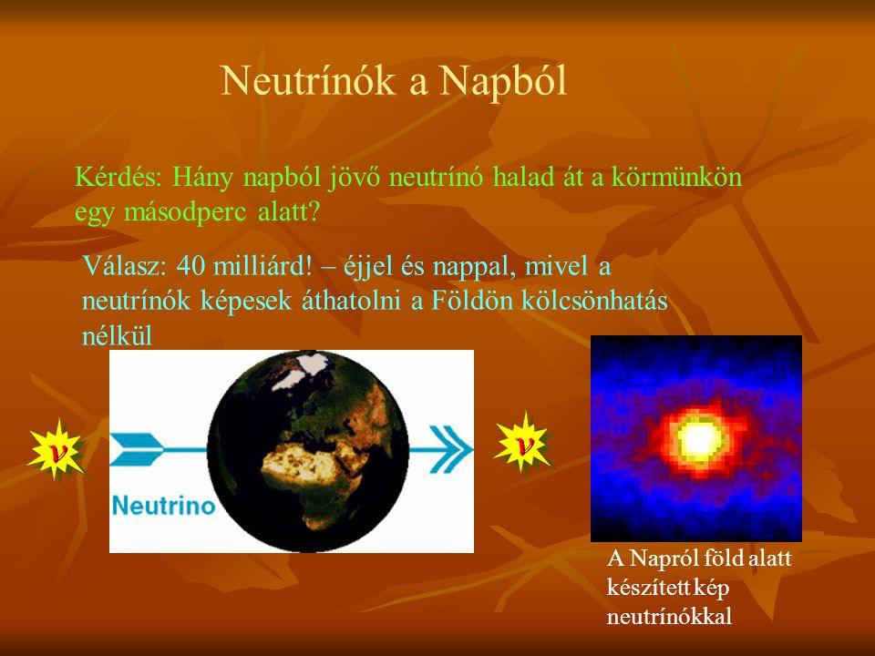 A bomlás nagyon lassú (15 perc rendkívül hosszú idő bomlásoknál) Ezek nélkül a gyenge folyamatok nélkül a Nap leállna! A (szabad) neutron radioaktív,