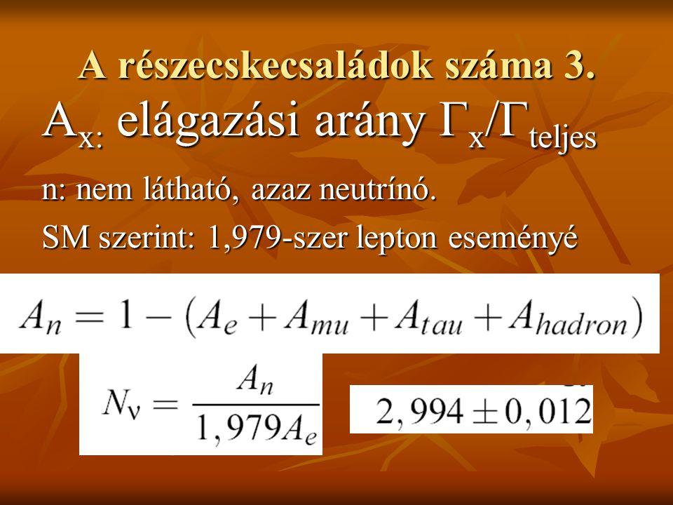 A részecskecsaládok száma 2. x = e, müon, tau, hadron