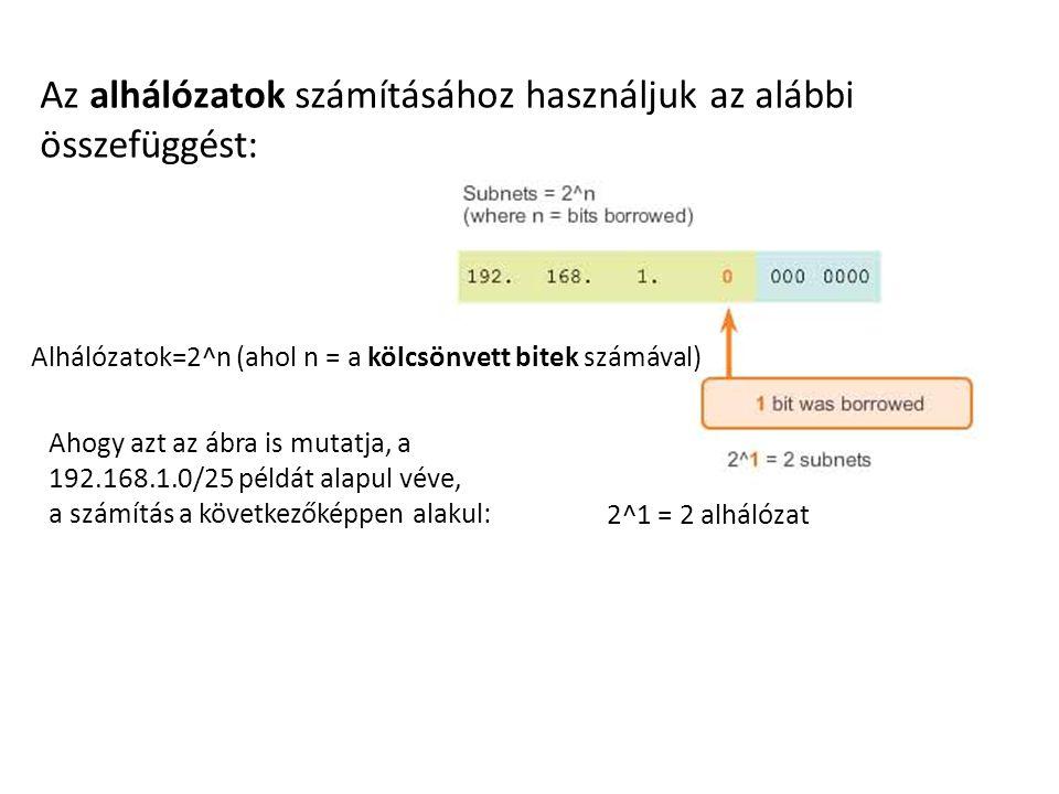 Az alhálózatok számításához használjuk az alábbi összefüggést: Alhálózatok=2^n (ahol n = a kölcsönvett bitek számával) Ahogy azt az ábra is mutatja, a
