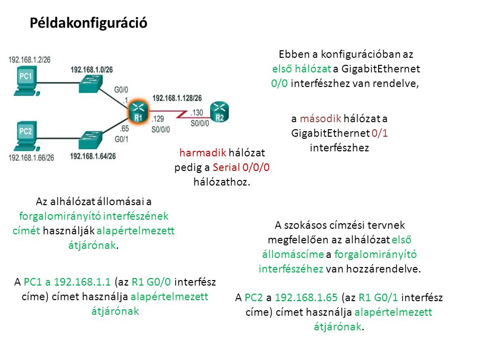 Példakonfiguráció Ebben a konfigurációban az első hálózat a GigabitEthernet 0/0 interfészhez van rendelve, a második hálózat a GigabitEthernet 0/1 int
