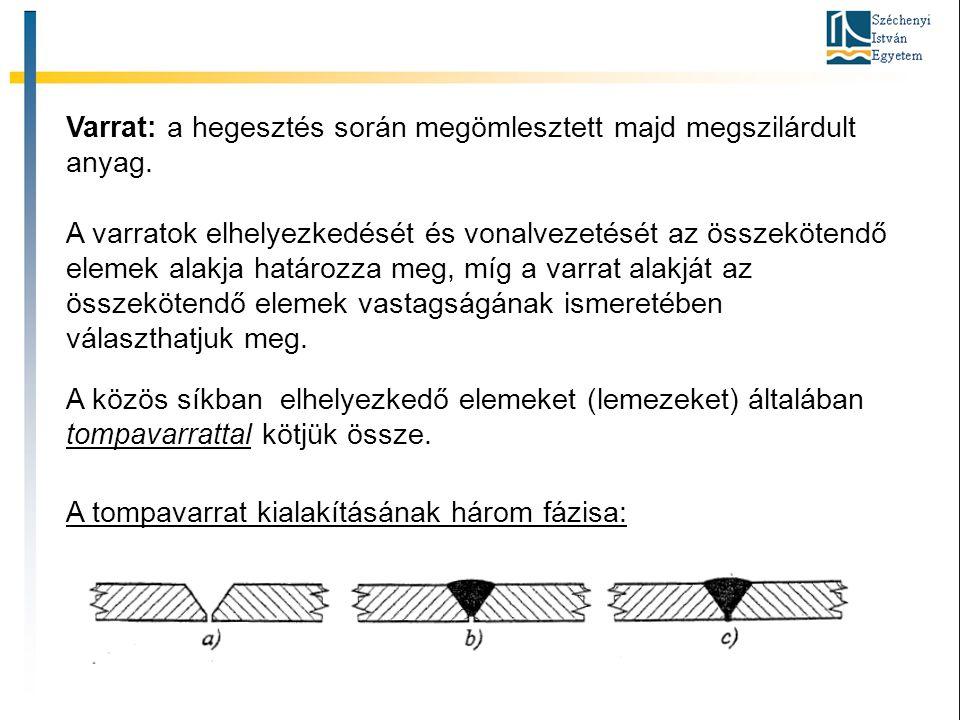 Varrat: a hegesztés során megömlesztett majd megszilárdult anyag. A varratok elhelyezkedését és vonalvezetését az összekötendő elemek alakja határozza