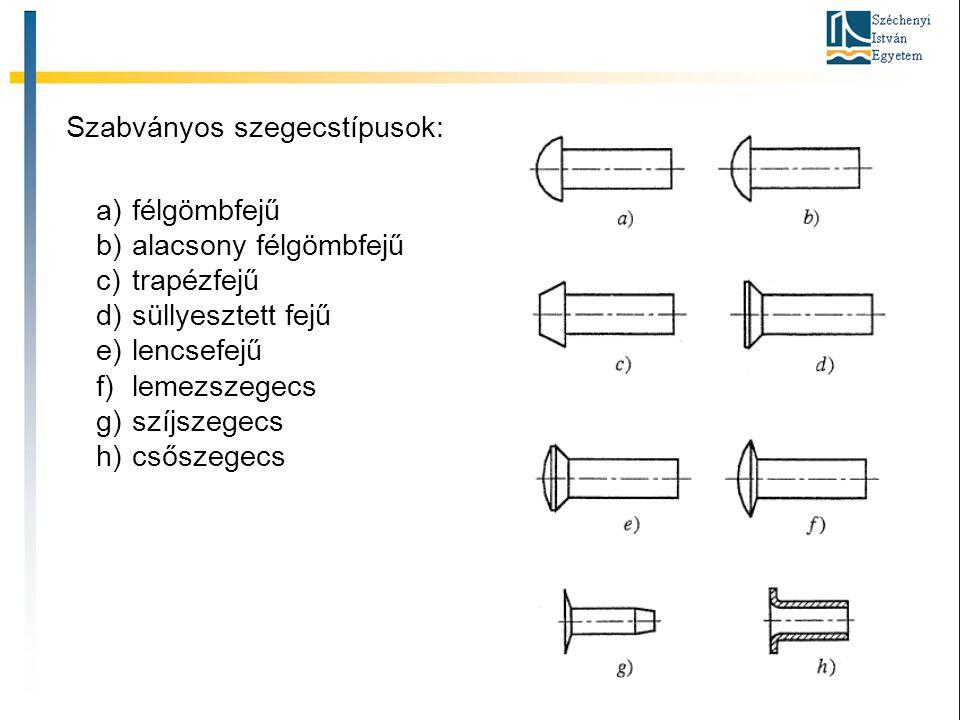 Szabványos szegecstípusok: a)félgömbfejű b)alacsony félgömbfejű c)trapézfejű d)süllyesztett fejű e)lencsefejű f)lemezszegecs g)szíjszegecs h)csőszegec