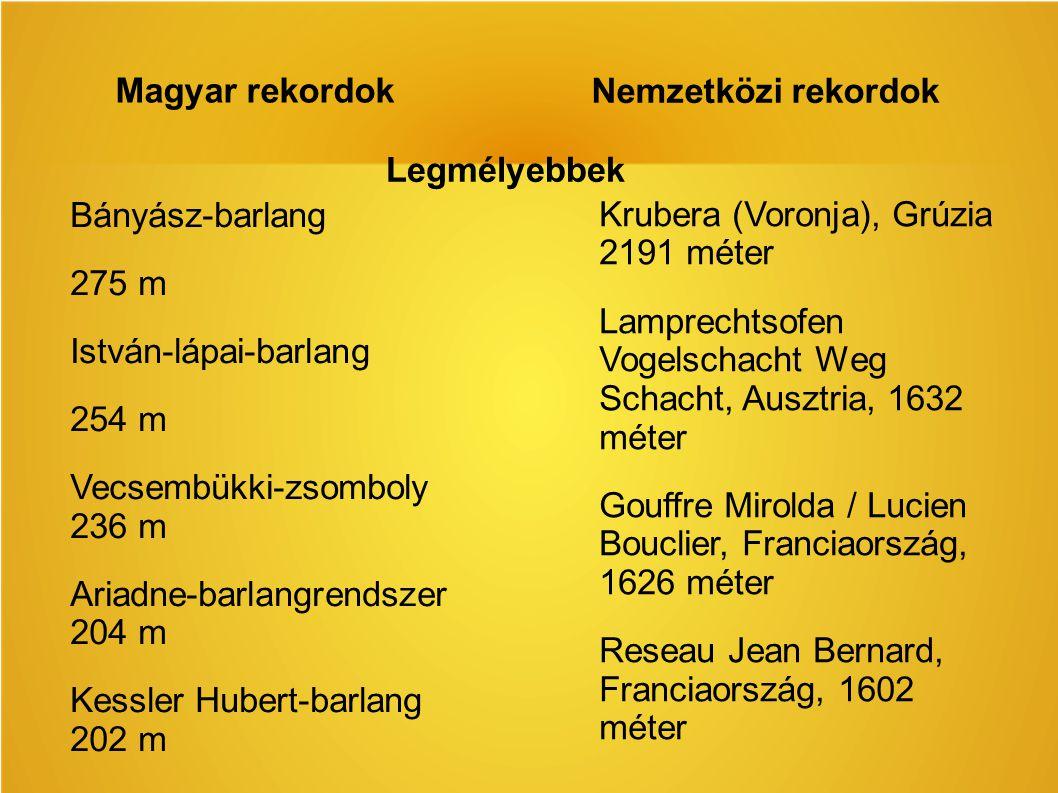 Magyar rekordok Nemzetközi rekordok Legmélyebbek Bányász-barlang 275 m István-lápai-barlang 254 m Vecsembükki-zsomboly 236 m Ariadne-barlangrendszer 2