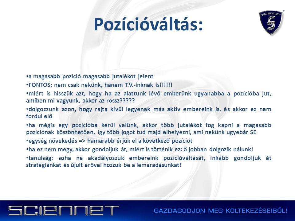 Pozícióváltás: a magasabb pozíció magasabb jutalékot jelent FONTOS: nem csak nekünk, hanem T.V.-inknak is!!!!!.
