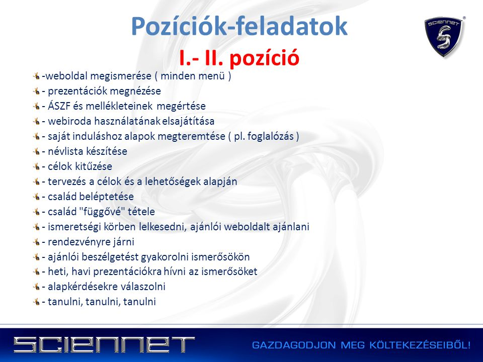 Pozíciók-feladatok I.- II. pozíció -weboldal megismerése ( minden menü ) - prezentációk megnézése - ÁSZF és mellékleteinek megértése - webiroda haszná