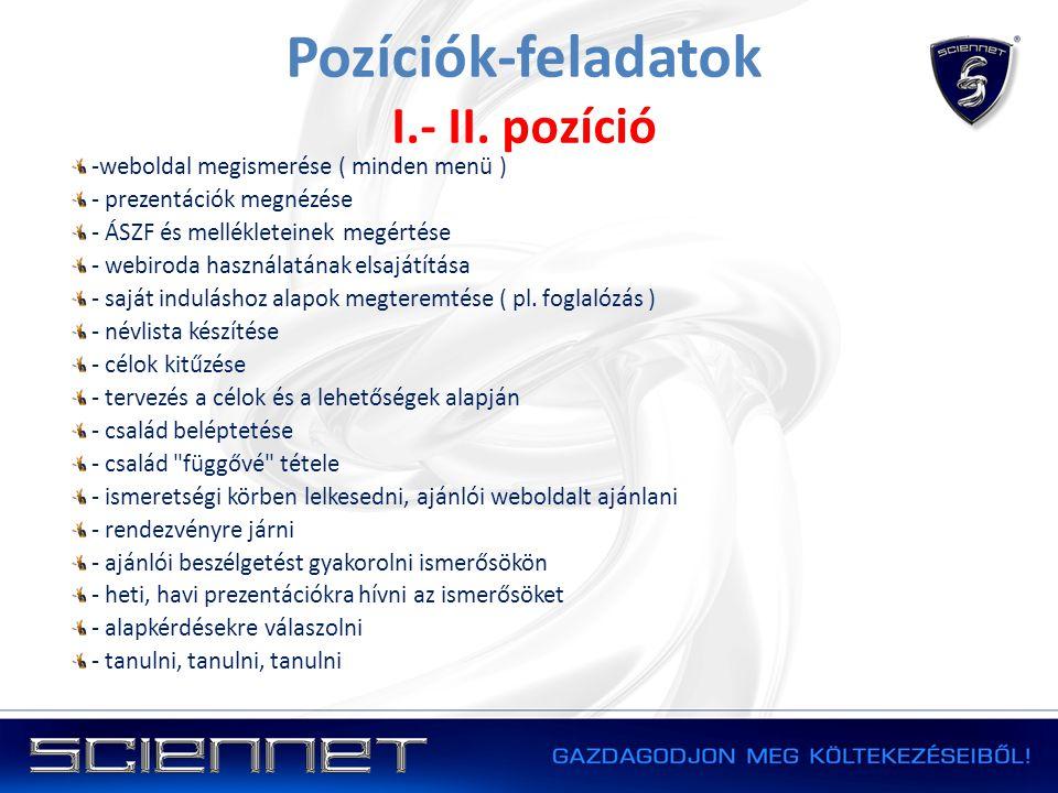 Pozíciók-feladatok I.- II.