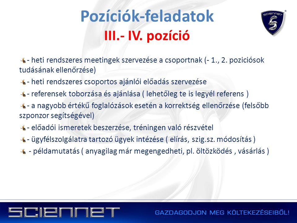 Pozíciók-feladatok III.- IV. pozíció - heti rendszeres meetingek szervezése a csoportnak (- 1., 2. poziciósok tudásának ellenőrzése) - heti rendszeres