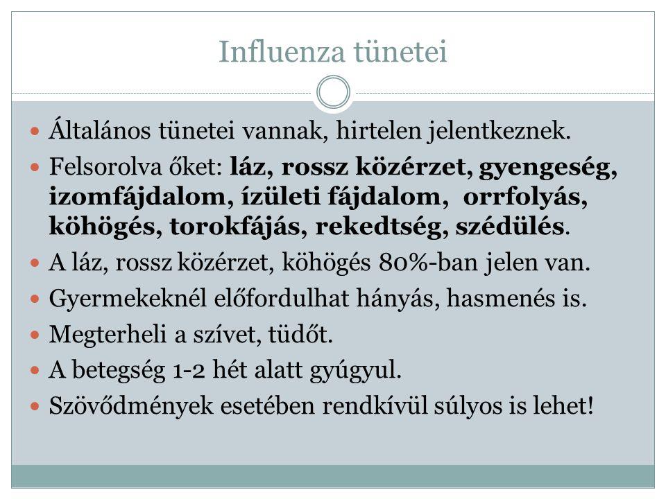 Influenza tünetei Általános tünetei vannak, hirtelen jelentkeznek.