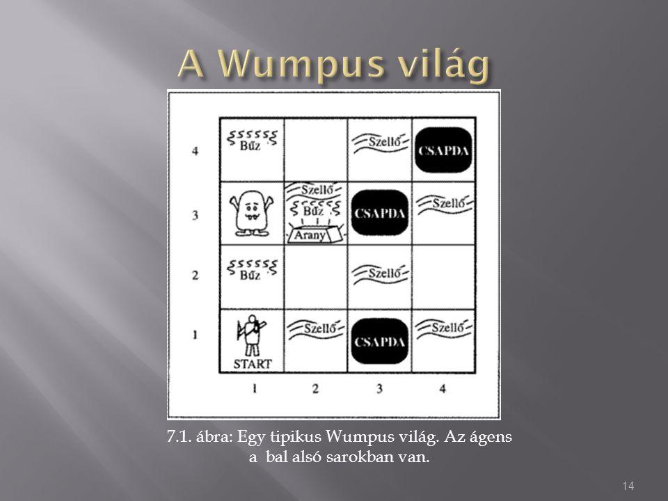 7.1. ábra: Egy tipikus Wumpus világ. Az ágens a bal alsó sarokban van. 14