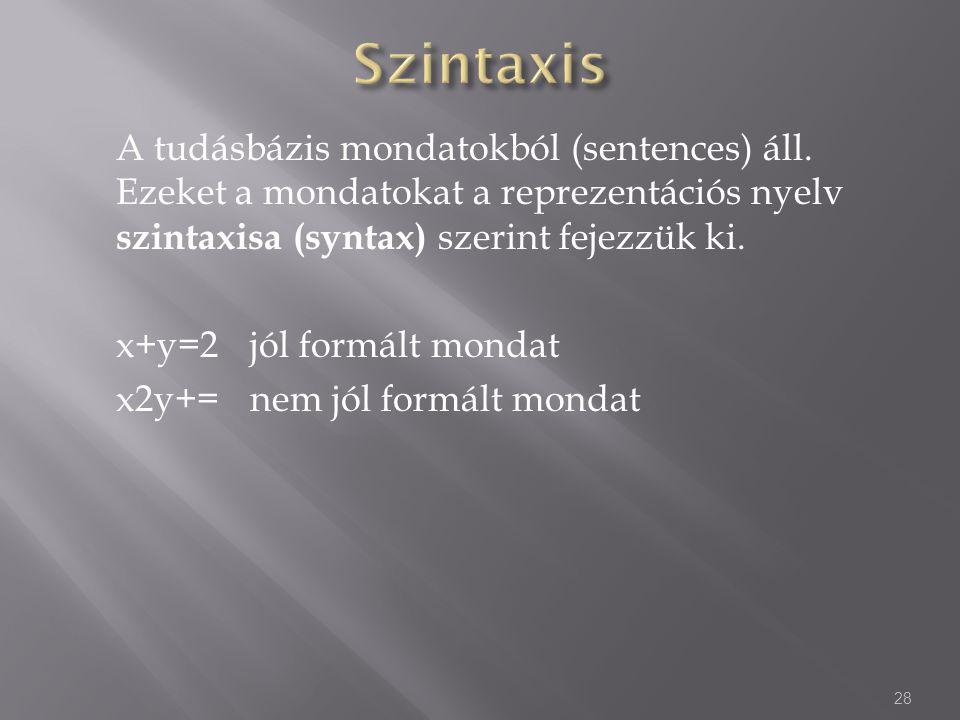 A tudásbázis mondatokból (sentences) áll.